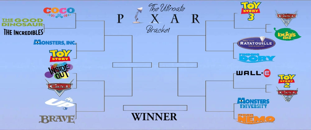 Pop Culture Footnotes_ Ultimate Pixar Bracket
